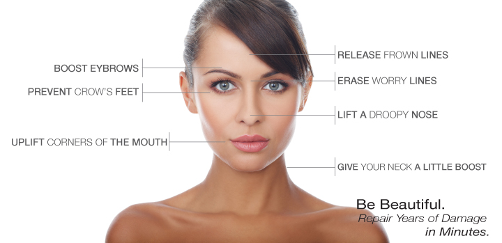 Cosmetic medicine, injectables